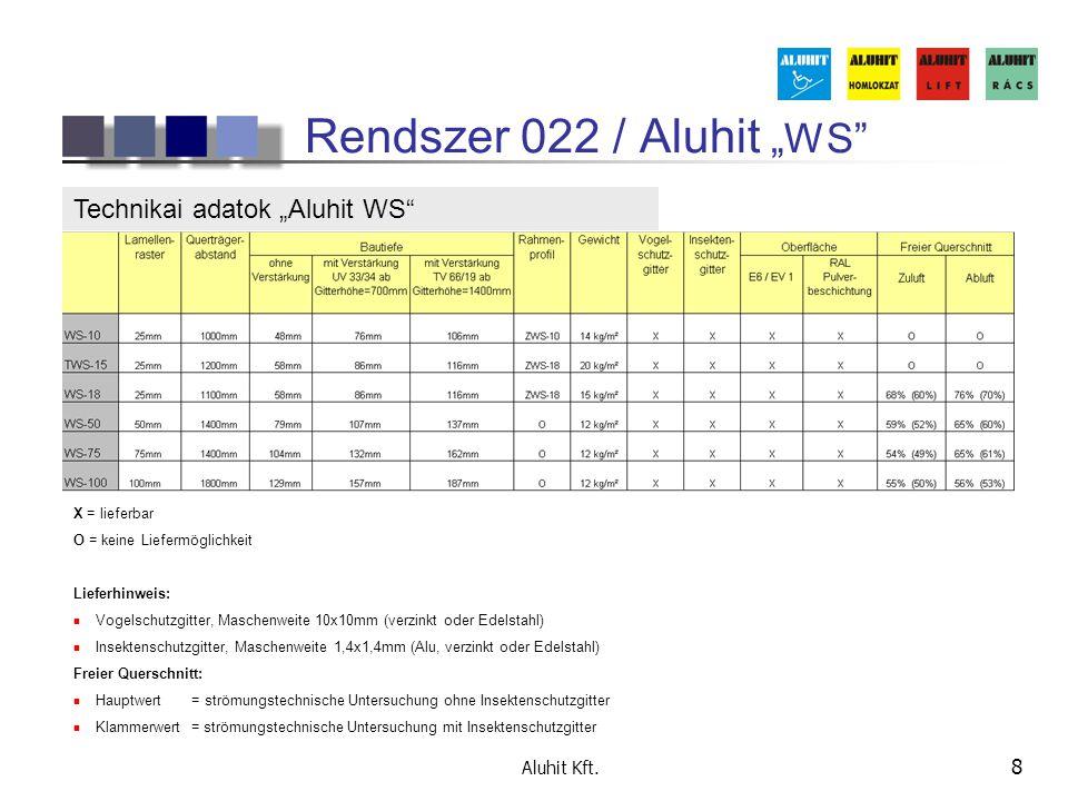 """Aluhit Kft. 8 Rendszer 022 / Aluhit """"WS"""" Technikai adatok """"Aluhit WS"""" X = lieferbar O = keine Liefermöglichkeit Lieferhinweis: Vogelschutzgitter, Masc"""