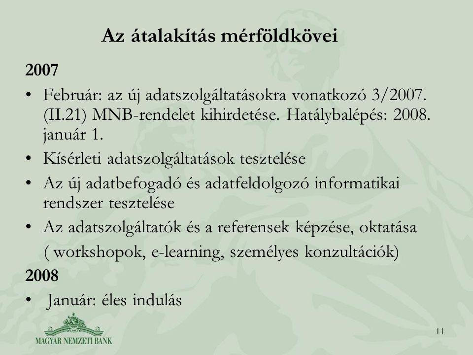 11 Az átalakítás mérföldkövei 2007 Február: az új adatszolgáltatásokra vonatkozó 3/2007. (II.21) MNB-rendelet kihirdetése. Hatálybalépés: 2008. január
