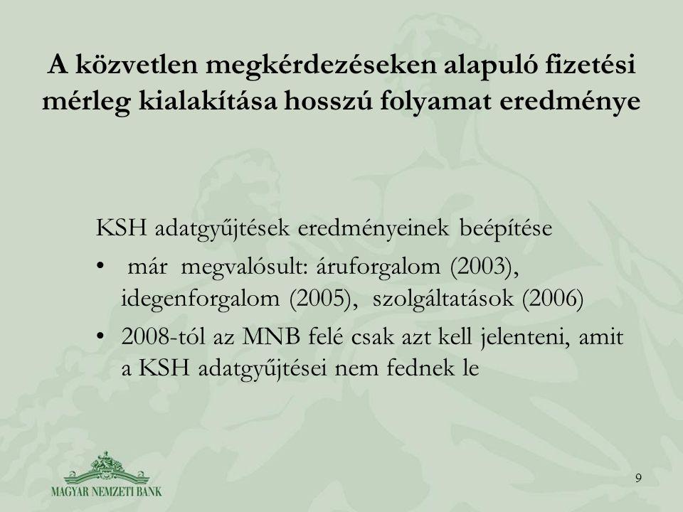 9 A közvetlen megkérdezéseken alapuló fizetési mérleg kialakítása hosszú folyamat eredménye KSH adatgyűjtések eredményeinek beépítése már megvalósult: