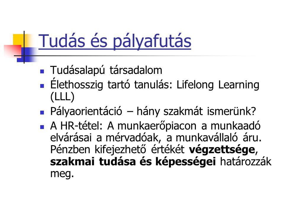 Tudás és pályafutás Tudásalapú társadalom Élethosszig tartó tanulás: Lifelong Learning (LLL) Pályaorientáció – hány szakmát ismerünk.