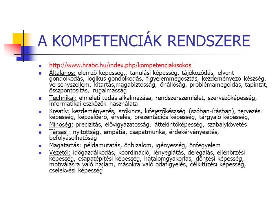 A KOMPETENCIÁK RENDSZERE http://www.hrabc.hu/index.php/kompetenciakisokos Általános: elemző képesség,, tanulási képesség, tájékozódás, elvont gondolko