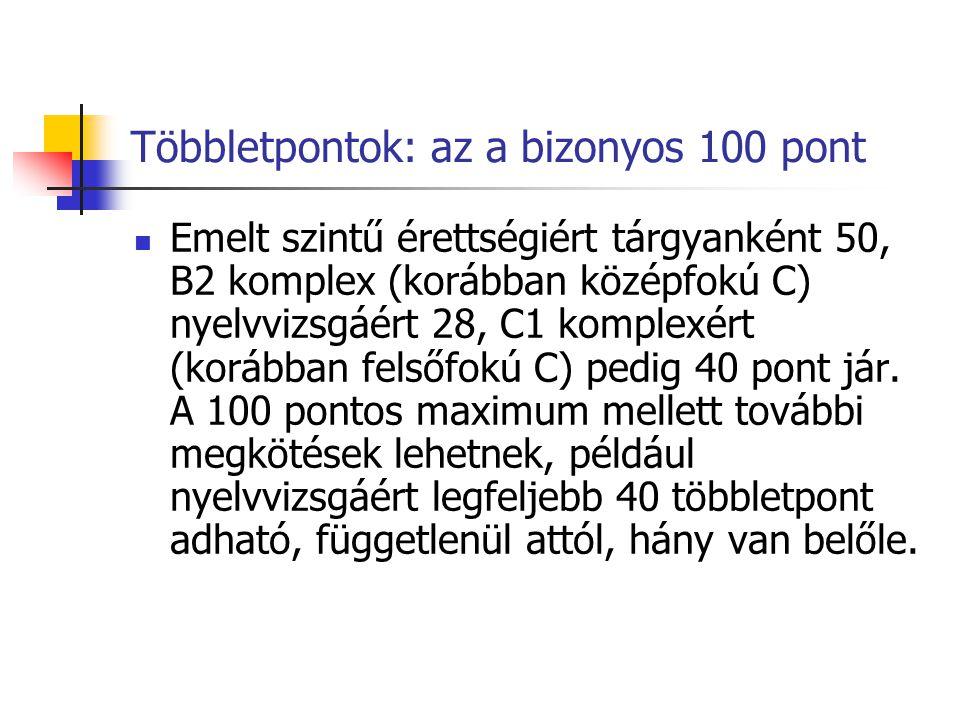 Többletpontok: az a bizonyos 100 pont Emelt szintű érettségiért tárgyanként 50, B2 komplex (korábban középfokú C) nyelvvizsgáért 28, C1 komplexért (korábban felsőfokú C) pedig 40 pont jár.