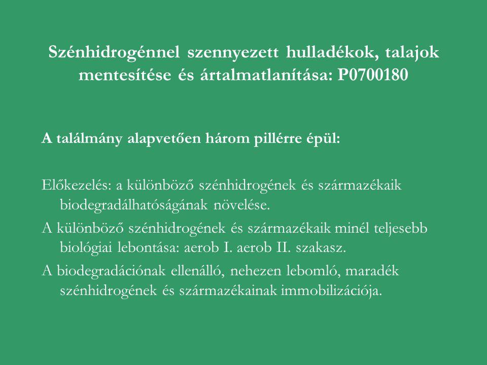 Szénhidrogénnel szennyezett hulladékok, talajok mentesítése és ártalmatlanítása: P0700180 A találmány alapvetően három pillérre épül: Előkezelés: a kü