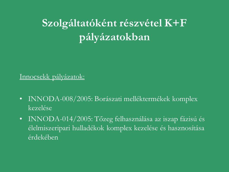 Szolgáltatóként részvétel K+F pályázatokban Innocsekk pályázatok: INNODA-008/2005: Borászati melléktermékek komplex kezelése INNODA-014/2005: Tőzeg fe