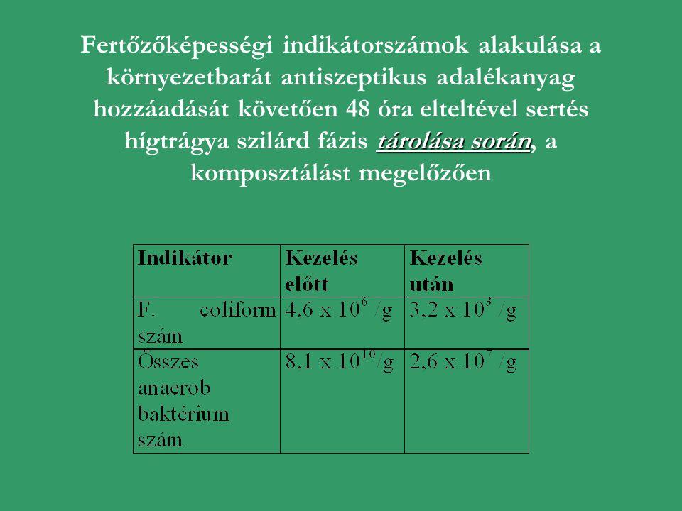 Szénhidrogénnel szennyezett hulladékok, talajok mentesítése és ártalmatlanítása: P0700180 A találmány alapvetően három pillérre épül: Előkezelés: a különböző szénhidrogének és származékaik biodegradálhatóságának növelése.