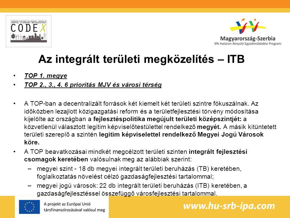 Az integrált területi megközelítés – ITB TOP 1. megye TOP 2., 3., 4.