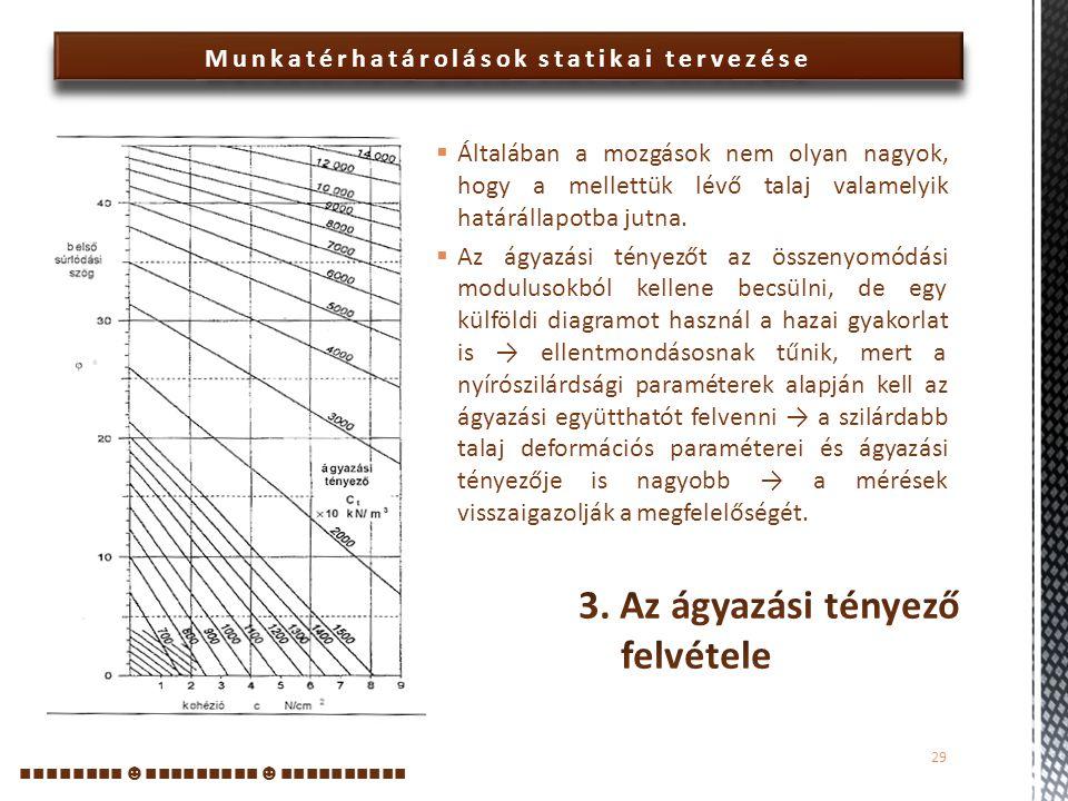 Munkatérhatárolások statikai tervezése  Leggyakoribb a rugalmas ágyazás elvén alapuló tervezés.