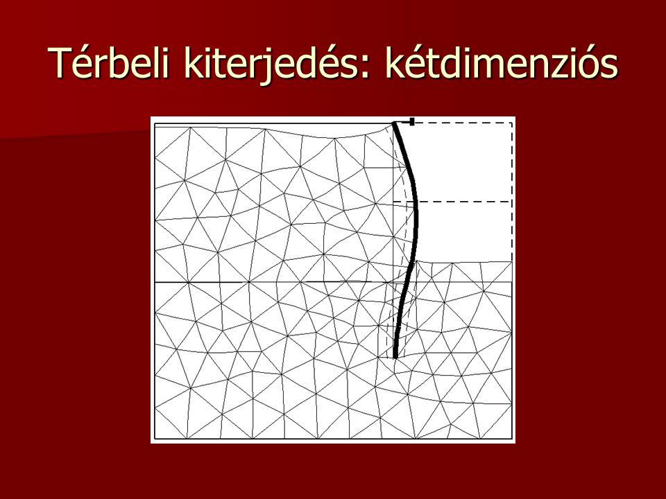 Térbeli kiterjedés: kétdimenziós