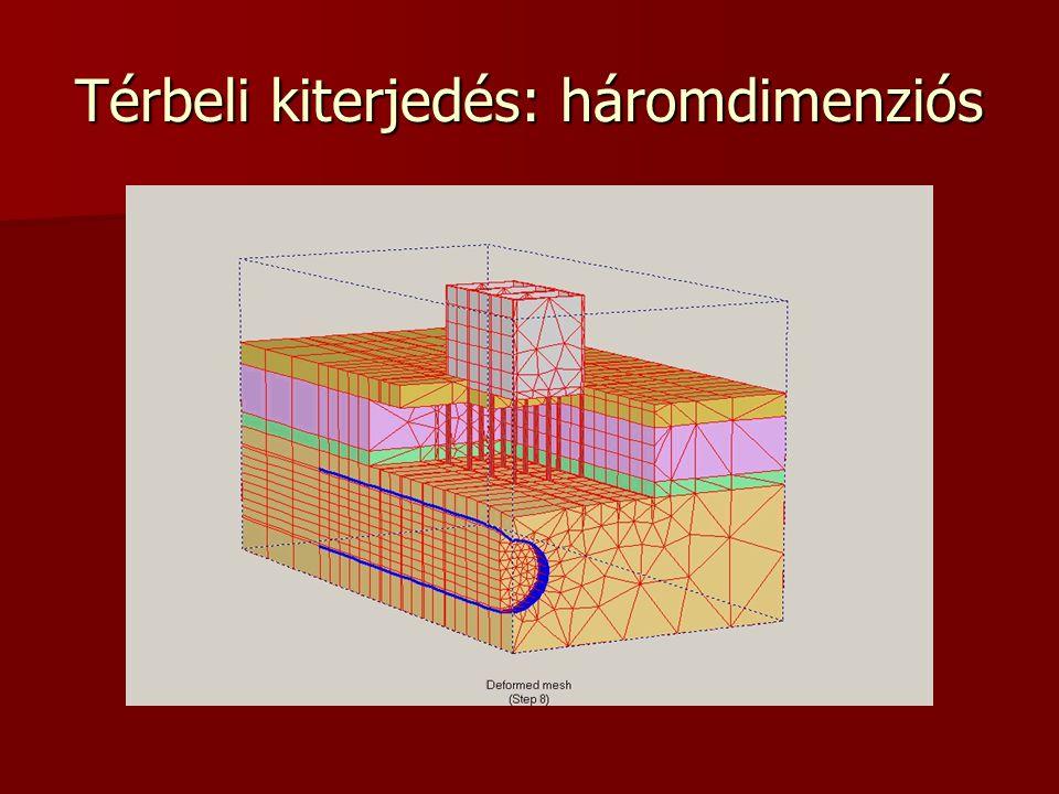 Térbeli kiterjedés: háromdimenziós