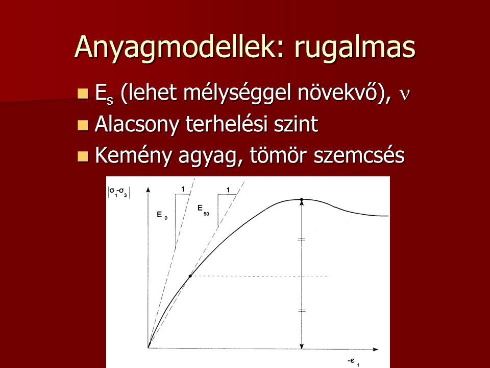 Anyagmodellek: rugalmas E s (lehet mélységgel növekvő), E s (lehet mélységgel növekvő), Alacsony terhelési szint Alacsony terhelési szint Kemény agyag