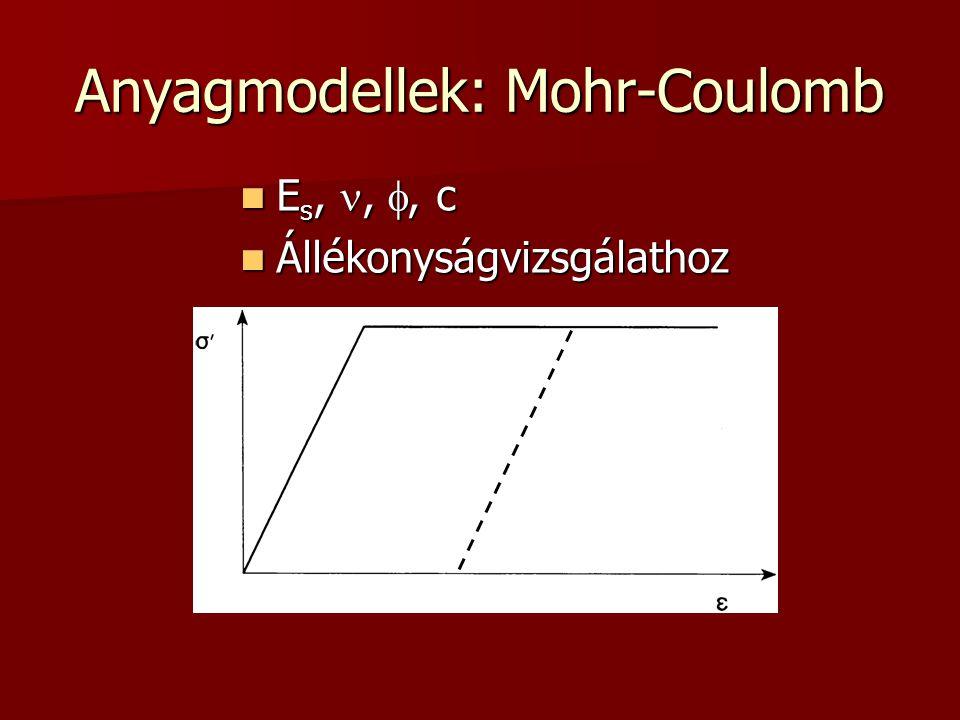 Anyagmodellek: Mohr-Coulomb E s,, , c E s,, , c Állékonyságvizsgálathoz Állékonyságvizsgálathoz EsEs
