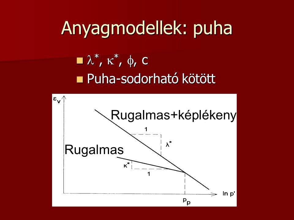 Anyagmodellek: puha *,  *, , c *,  *, , c Puha-sodorható kötött Puha-sodorható kötött Rugalmas+képlékeny Rugalmas