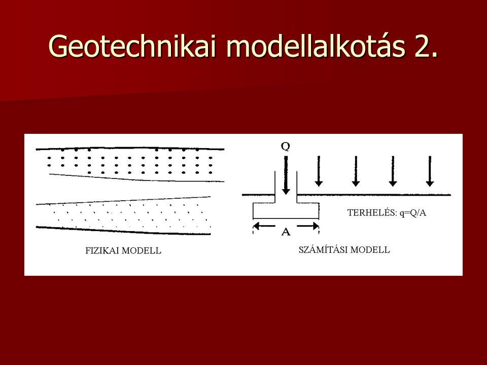 Anyagmodellek: felkeményedő E 0, m, E ur, , c E 0, m, E ur, , c Tömör szemcsés, kemény kötött Tömör szemcsés, kemény kötött
