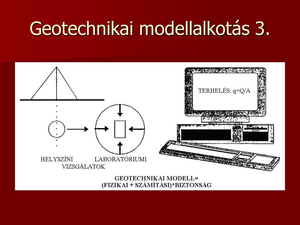 Anyagmodellek: felkeményedő Hiperbolával közelíti a triaxiális görbét Hiperbolával közelíti a triaxiális görbét
