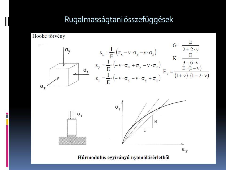 Eredmények A1 - ν hatása - Plaxis Rövid idejű állapot - υ=0,25 -> 0,30 ∆u=+30% - υ =0,25 -> 0,35 ∆u=+40% Konszolidált - υ =0,30 -> 0,35 ∆u=+25% - υ =0,25 -> 0,35 ∆u=+30% Rövid idejű állapot -υ =0,25 -> 0,30 ∆M=+18% -υ=0,25 -> 0,35 ∆M=+30% Konszolidált -υ=0,25 -> 0,30 ∆M≈0% -υ=0,25 -> 0,35 ∆M=+25%