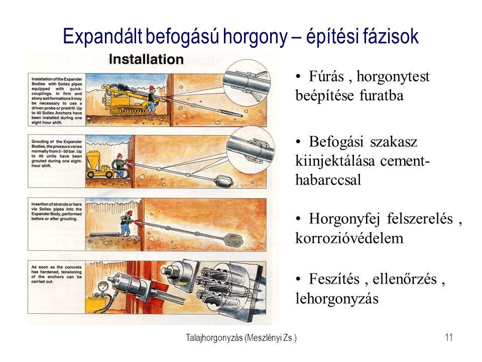 Talajhorgonyzás (Meszlényi Zs.)11 Expandált befogású horgony – építési fázisok Fúrás, horgonytest beépítése furatba Befogási szakasz kiinjektálása cem