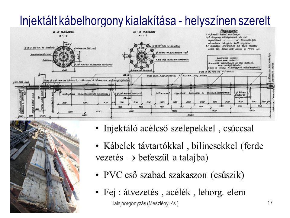Talajhorgonyzás (Meszlényi Zs.)17 Injektált kábelhorgony kialakítása - helyszínen szerelt Injektáló acélcső szelepekkel, csúccsal Kábelek távtartókkal