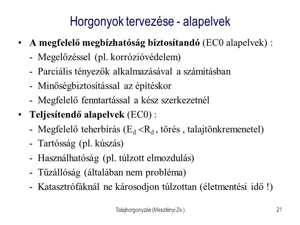 Talajhorgonyzás (Meszlényi Zs.)21 Horgonyok tervezése - alapelvek A megfelelő megbízhatóság biztosítandó (EC0 alapelvek) : - Megelőzéssel (pl. korrózi
