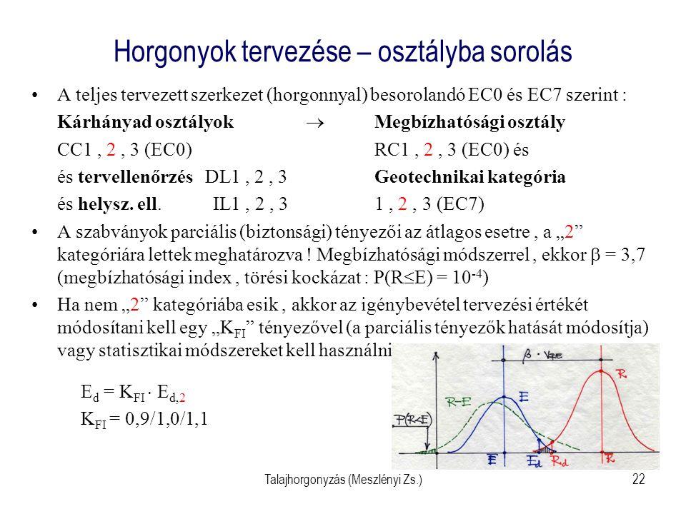 Talajhorgonyzás (Meszlényi Zs.)22 Horgonyok tervezése – osztályba sorolás A teljes tervezett szerkezet (horgonnyal) besorolandó EC0 és EC7 szerint : K
