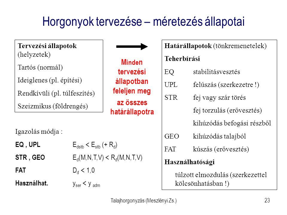Talajhorgonyzás (Meszlényi Zs.)23 Horgonyok tervezése – méretezés állapotai Tervezési állapotok (helyzetek) Tartós (normál) Ideiglenes (pl. építési) R