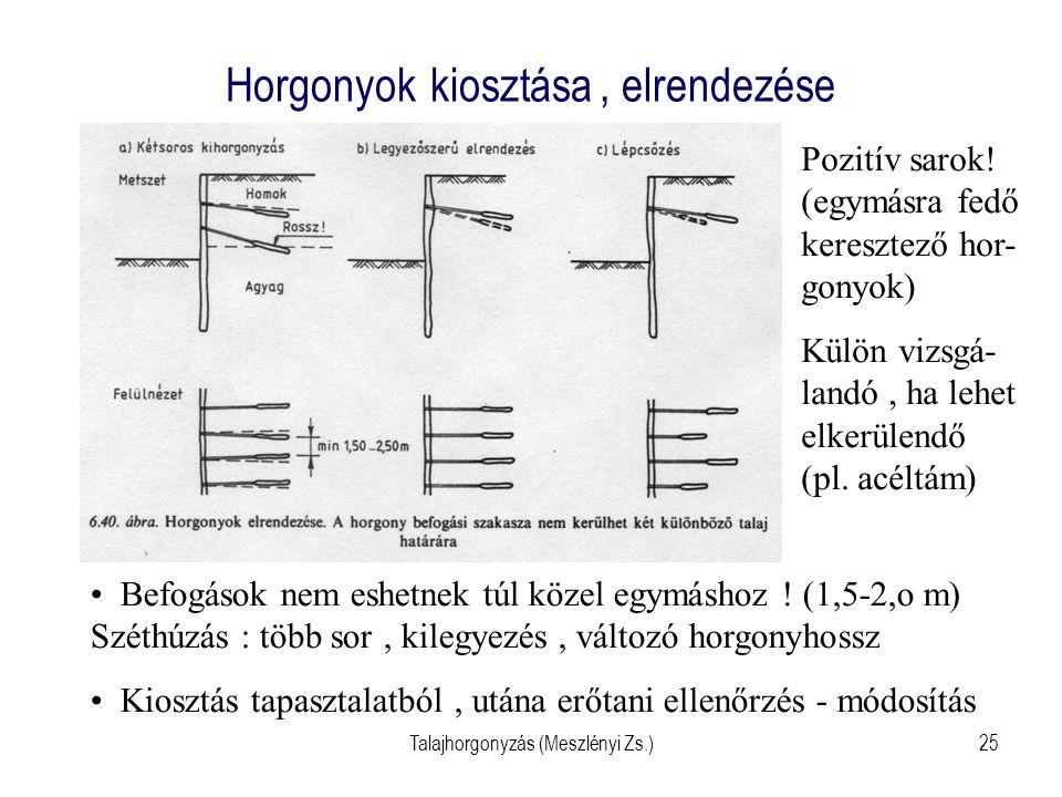 Talajhorgonyzás (Meszlényi Zs.)25 Horgonyok kiosztása, elrendezése Befogások nem eshetnek túl közel egymáshoz ! (1,5-2,o m) Széthúzás : több sor, kile