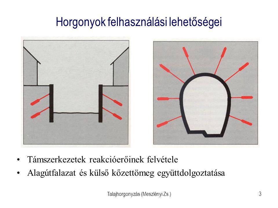 Talajhorgonyzás (Meszlényi Zs.)3 Horgonyok felhasználási lehetőségei Támszerkezetek reakcióerőinek felvétele Alagútfalazat és külső kőzettömeg együttd
