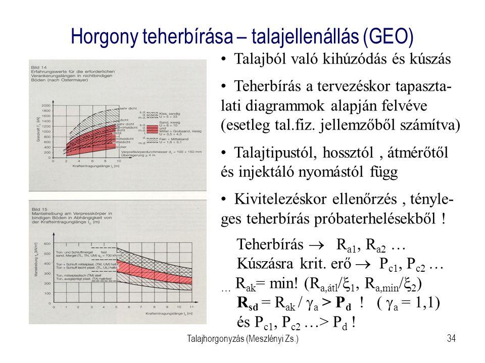 Talajhorgonyzás (Meszlényi Zs.)34 Horgony teherbírása – talajellenállás (GEO) Talajból való kihúzódás és kúszás Teherbírás a tervezéskor tapaszta- lat
