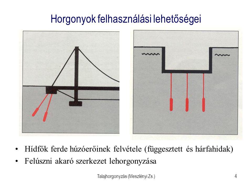 Talajhorgonyzás (Meszlényi Zs.)4 Horgonyok felhasználási lehetőségei Hídfők ferde húzóerőinek felvétele (függesztett és hárfahidak) Felúszni akaró sze