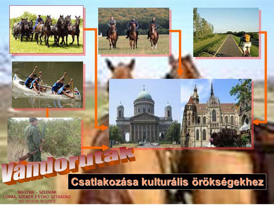 MAGYAR – SZLOVÁK LOVAS, SZEKÉR ÉS ÖKO SZTRÁDA© NO MOTOR ROUTES Csatlakozása kulturális örökségekhez