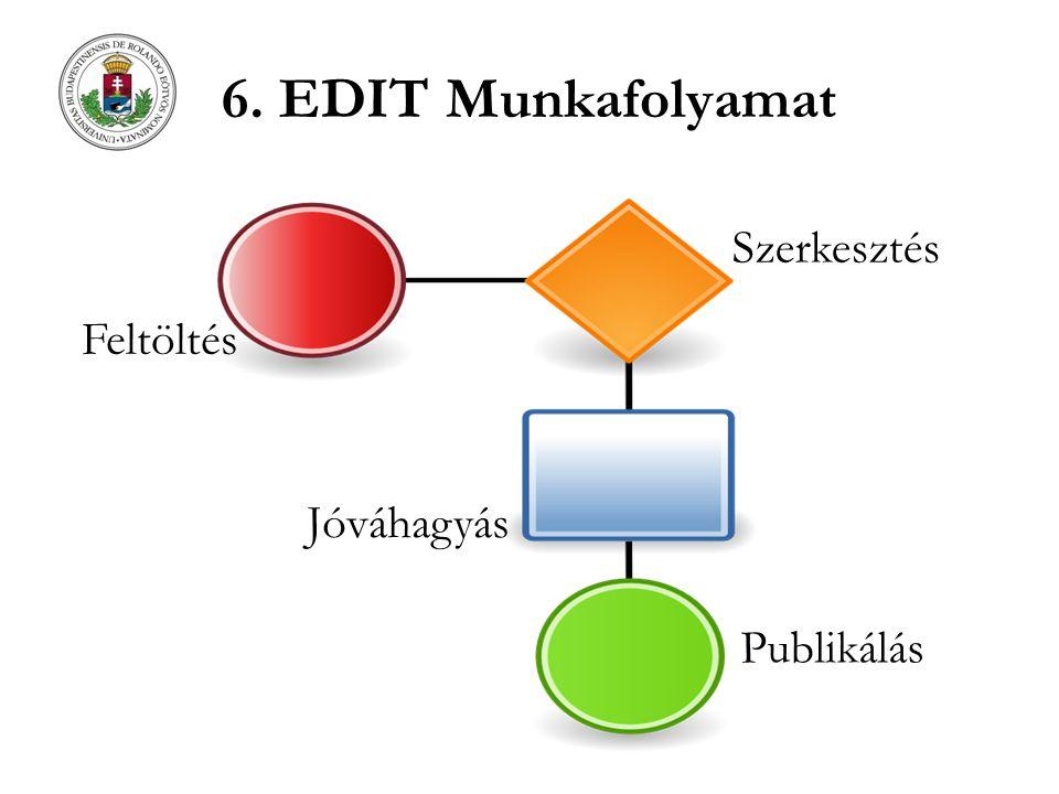 6. EDIT Munkafolyamat Feltöltés Szerkesztés Jóváhagyás Publikálás