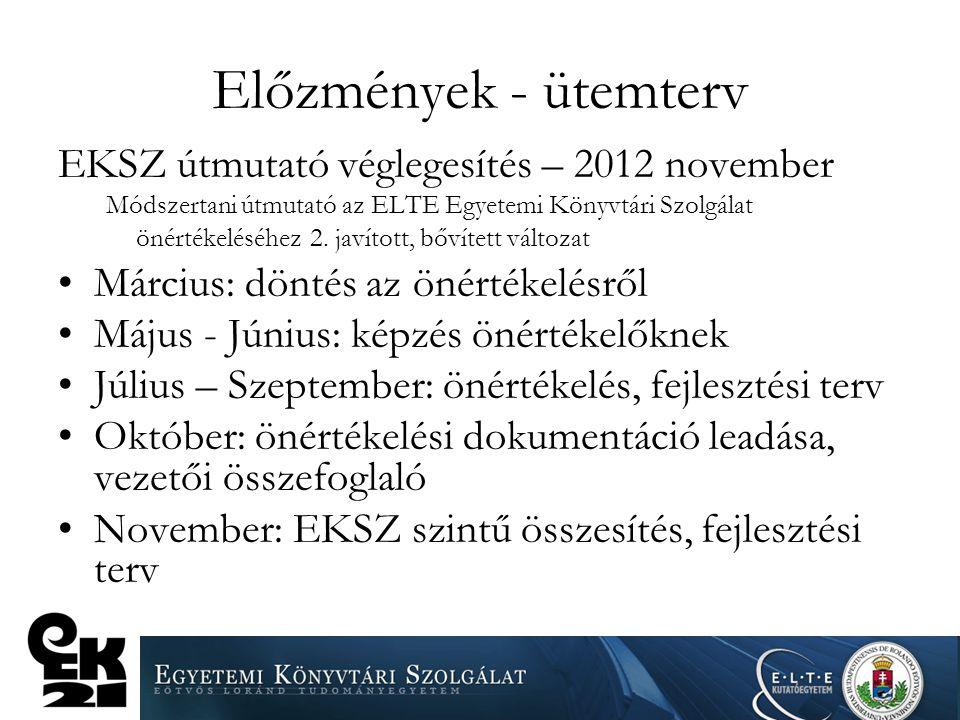 Előzmények - ütemterv EKSZ útmutató véglegesítés – 2012 november Módszertani útmutató az ELTE Egyetemi Könyvtári Szolgálat önértékeléséhez 2. javított