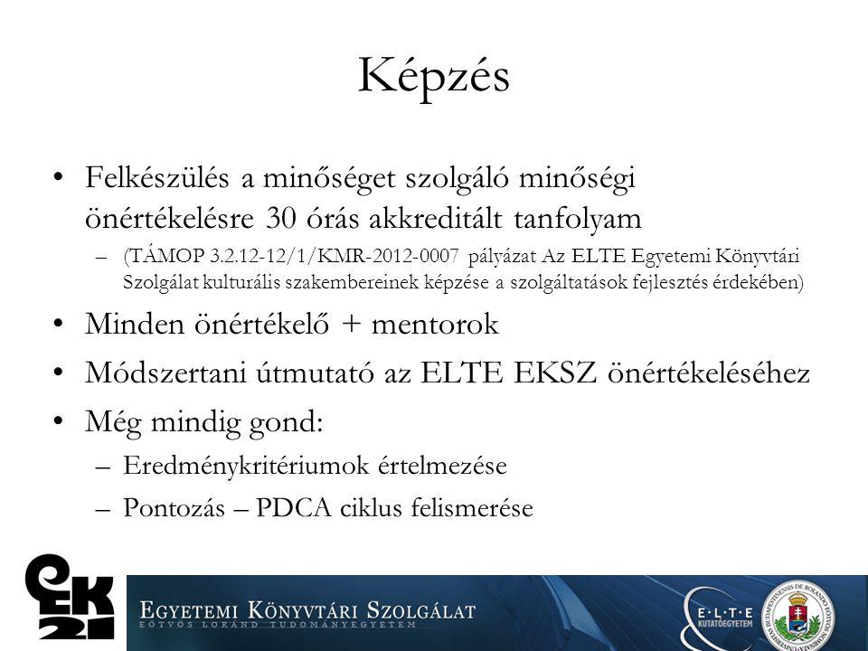 Képzés Felkészülés a minőséget szolgáló minőségi önértékelésre 30 órás akkreditált tanfolyam –(TÁMOP 3.2.12-12/1/KMR-2012-0007 pályázat Az ELTE Egyete