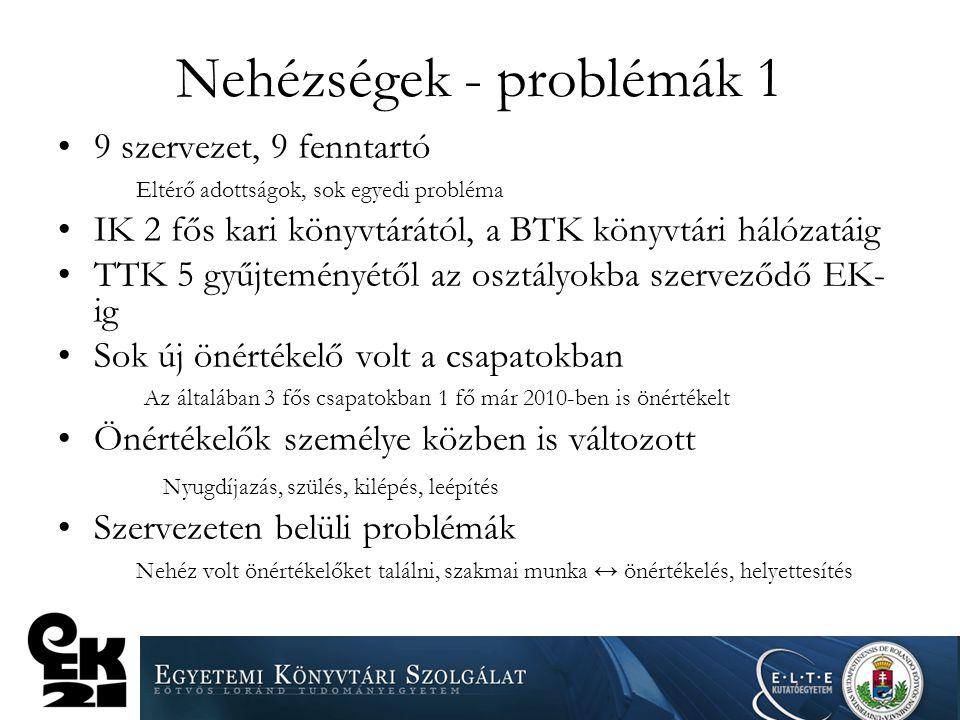 Nehézségek - problémák 1 9 szervezet, 9 fenntartó Eltérő adottságok, sok egyedi probléma IK 2 fős kari könyvtárától, a BTK könyvtári hálózatáig TTK 5