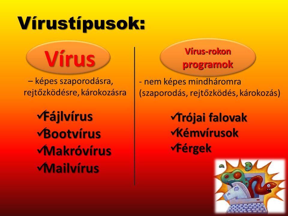 Fájlvírus: Fájlvírus: csak úgy tudnak szaporodni, hogy egy programfájl belsejébe másolják be magukat.