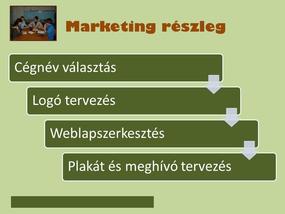 Marketing részleg Cégnév választásLogó tervezésWeblapszerkesztésPlakát és meghívó tervezés