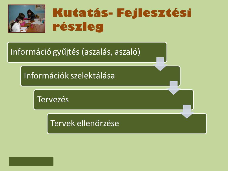 Kutatás- Fejlesztési részleg Információ gyűjtés (aszalás, aszaló)Információk szelektálásaTervezésTervek ellenőrzése