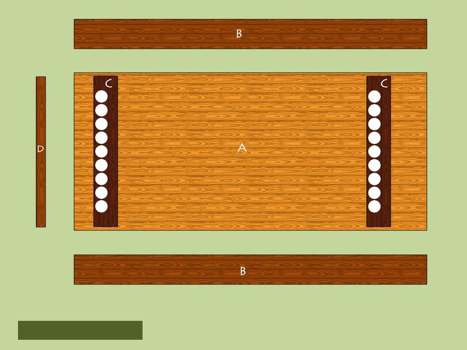 Termelési részleg Sörös dobozok csiszolásaSörös dobozok összeillesztése és festése Faanyag kiszabása, a napkollektor és az aszalószekrény elkészítése Napkollektor szigeteléseAszaló szerkezet lefestése