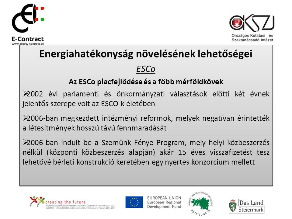 Energiahatékonyság növelésének lehetőségei ESCo Az ESCo piacfejlődése és a főbb mérföldkövek  2002 évi parlamenti és önkormányzati választások előtti két évnek jelentős szerepe volt az ESCO-k életében  2006-ban megkezdett intézményi reformok, melyek negatívan érintették a létesítmények hosszú távú fennmaradását  2006-ban indult be a Szemünk Fénye Program, mely helyi közbeszerzés nélkül (központi közbeszerzés alapján) akár 15 éves visszafizetést tesz lehetővé bérleti konstrukció keretében egy nyertes konzorcium mellett Energiahatékonyság növelésének lehetőségei ESCo Az ESCo piacfejlődése és a főbb mérföldkövek  2002 évi parlamenti és önkormányzati választások előtti két évnek jelentős szerepe volt az ESCO-k életében  2006-ban megkezdett intézményi reformok, melyek negatívan érintették a létesítmények hosszú távú fennmaradását  2006-ban indult be a Szemünk Fénye Program, mely helyi közbeszerzés nélkül (központi közbeszerzés alapján) akár 15 éves visszafizetést tesz lehetővé bérleti konstrukció keretében egy nyertes konzorcium mellett