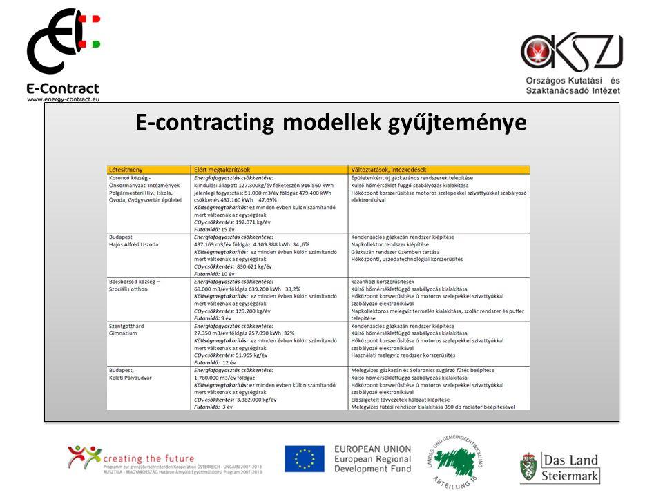 E-contracting modellek gyűjteménye