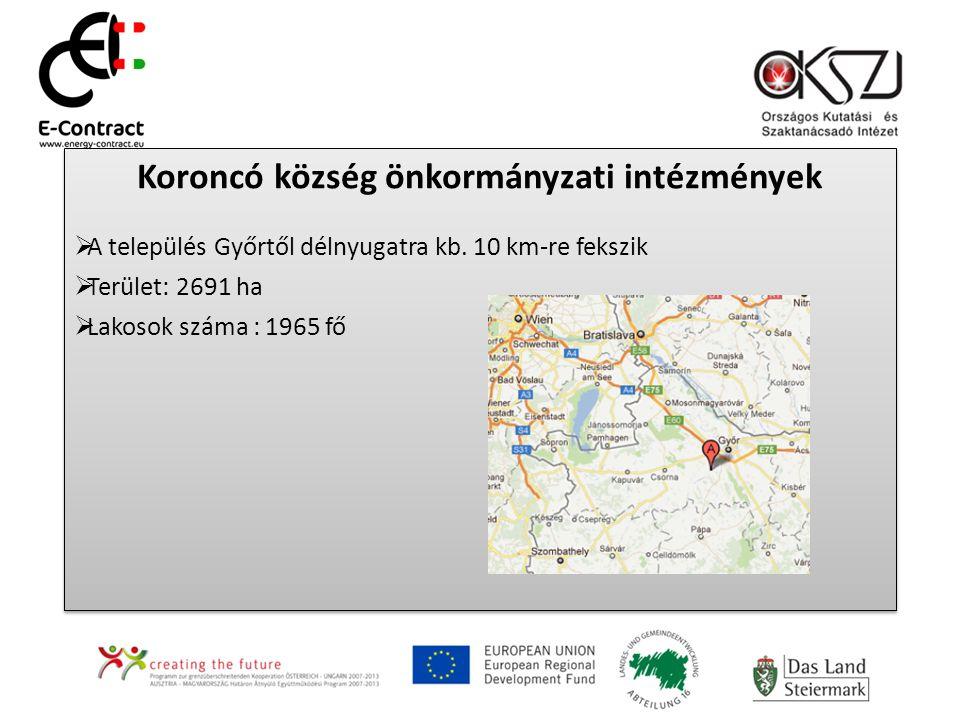 Koroncó község önkormányzati intézmények  A település Győrtől délnyugatra kb. 10 km-re fekszik  Terület: 2691 ha  Lakosok száma : 1965 fő Koroncó k