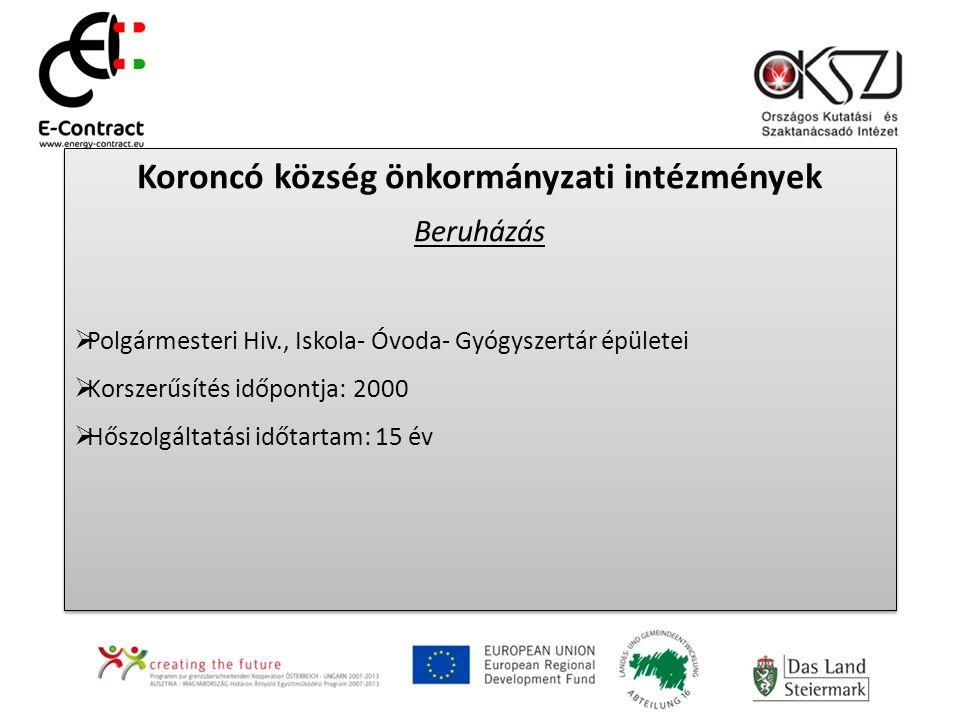 Koroncó község önkormányzati intézmények Beruházás  Polgármesteri Hiv., Iskola- Óvoda- Gyógyszertár épületei  Korszerűsítés időpontja: 2000  Hőszol