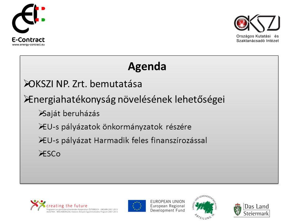 Agenda  OKSZI NP. Zrt. bemutatása  Energiahatékonyság növelésének lehetőségei  Saját beruházás  EU-s pályázatok önkormányzatok részére  EU-s pály