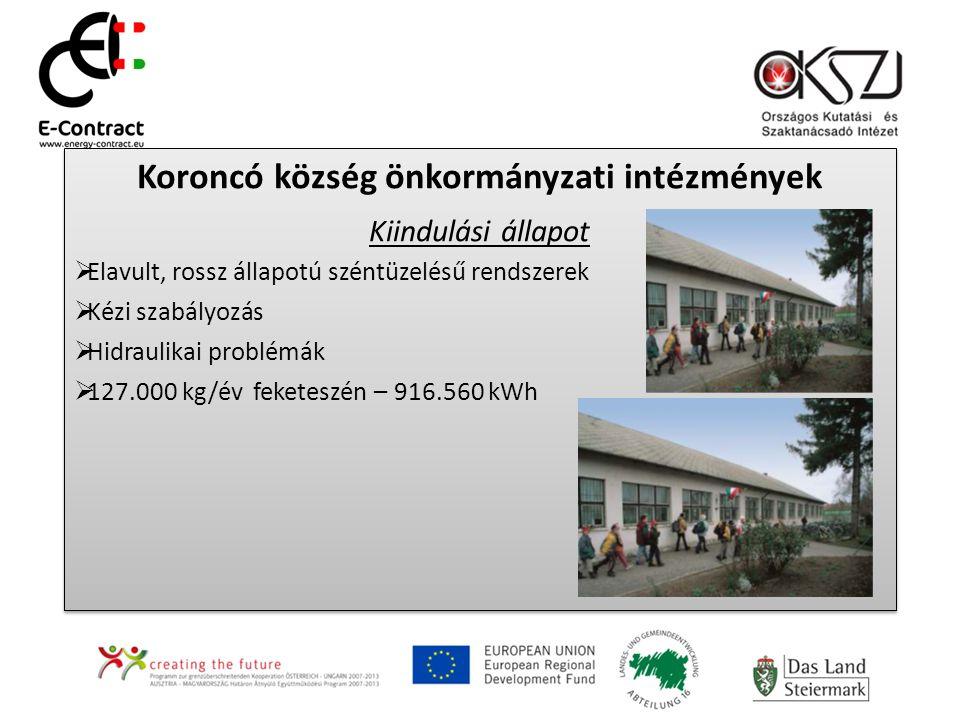 Koroncó község önkormányzati intézmények Kiindulási állapot  Elavult, rossz állapotú széntüzelésű rendszerek  Kézi szabályozás  Hidraulikai problém