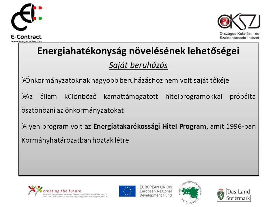 Energiahatékonyság növelésének lehetőségei Saját beruházás  Önkormányzatoknak nagyobb beruházáshoz nem volt saját tőkéje  Az állam különböző kamattámogatott hitelprogramokkal próbálta ösztönözni az önkormányzatokat  Ilyen program volt az Energiatakarékossági Hitel Program, amit 1996-ban Kormányhatározatban hoztak létre Energiahatékonyság növelésének lehetőségei Saját beruházás  Önkormányzatoknak nagyobb beruházáshoz nem volt saját tőkéje  Az állam különböző kamattámogatott hitelprogramokkal próbálta ösztönözni az önkormányzatokat  Ilyen program volt az Energiatakarékossági Hitel Program, amit 1996-ban Kormányhatározatban hoztak létre