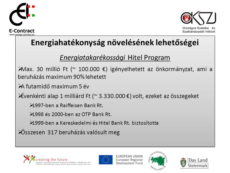 Energiahatékonyság növelésének lehetőségei EU-s pályázatok önkormányzatok részére  Környezet és Energia Operatív Program keretében biztosítottak támogatást  Igénybe lehetett venni épület felújításra, fűtés-, világítás-, közvilágítás korszerűsítésre,  A pályázatok jelentős részében preferálták a megújuló energiák használatát  Akár 100%-os támogatás Energiahatékonyság növelésének lehetőségei EU-s pályázatok önkormányzatok részére  Környezet és Energia Operatív Program keretében biztosítottak támogatást  Igénybe lehetett venni épület felújításra, fűtés-, világítás-, közvilágítás korszerűsítésre,  A pályázatok jelentős részében preferálták a megújuló energiák használatát  Akár 100%-os támogatás