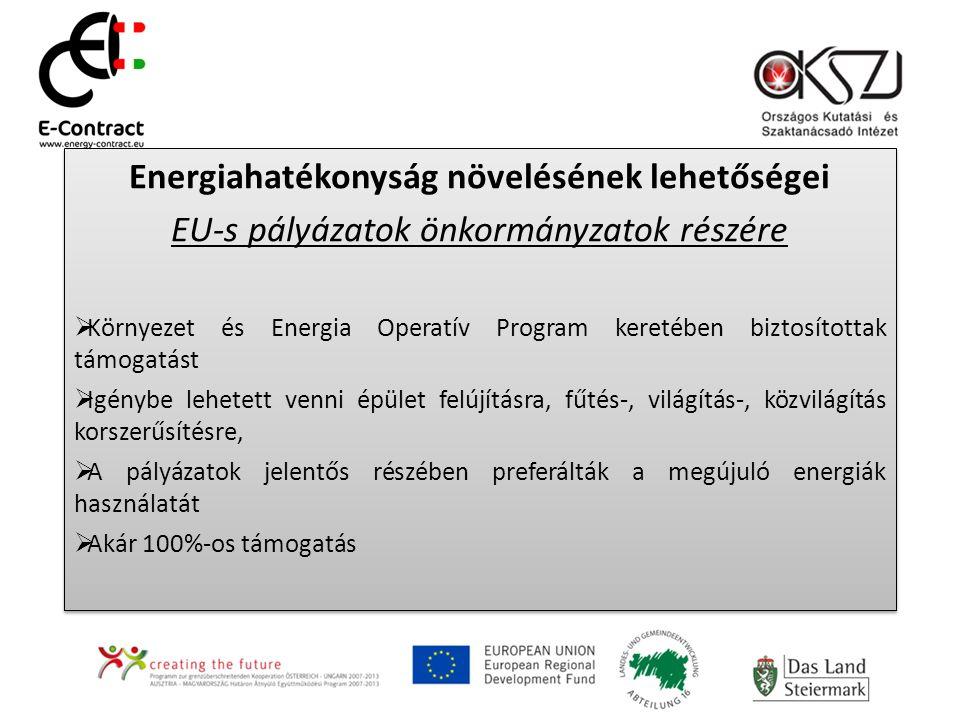 Energiahatékonyság növelésének lehetőségei EU-s pályázatok önkormányzatok részére  Környezet és Energia Operatív Program keretében biztosítottak támo