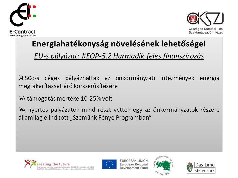 """Energiahatékonyság növelésének lehetőségei EU-s pályázat: KEOP-5.2 Harmadik feles finanszírozás  ESCo-s cégek pályázhattak az önkormányzati intézmények energia megtakarítással járó korszerűsítésére  A támogatás mértéke 10-25% volt  A nyertes pályázatok mind részt vettek egy az önkormányzatok részére államilag elindított """"Szemünk Fénye Programban Energiahatékonyság növelésének lehetőségei EU-s pályázat: KEOP-5.2 Harmadik feles finanszírozás  ESCo-s cégek pályázhattak az önkormányzati intézmények energia megtakarítással járó korszerűsítésére  A támogatás mértéke 10-25% volt  A nyertes pályázatok mind részt vettek egy az önkormányzatok részére államilag elindított """"Szemünk Fénye Programban"""
