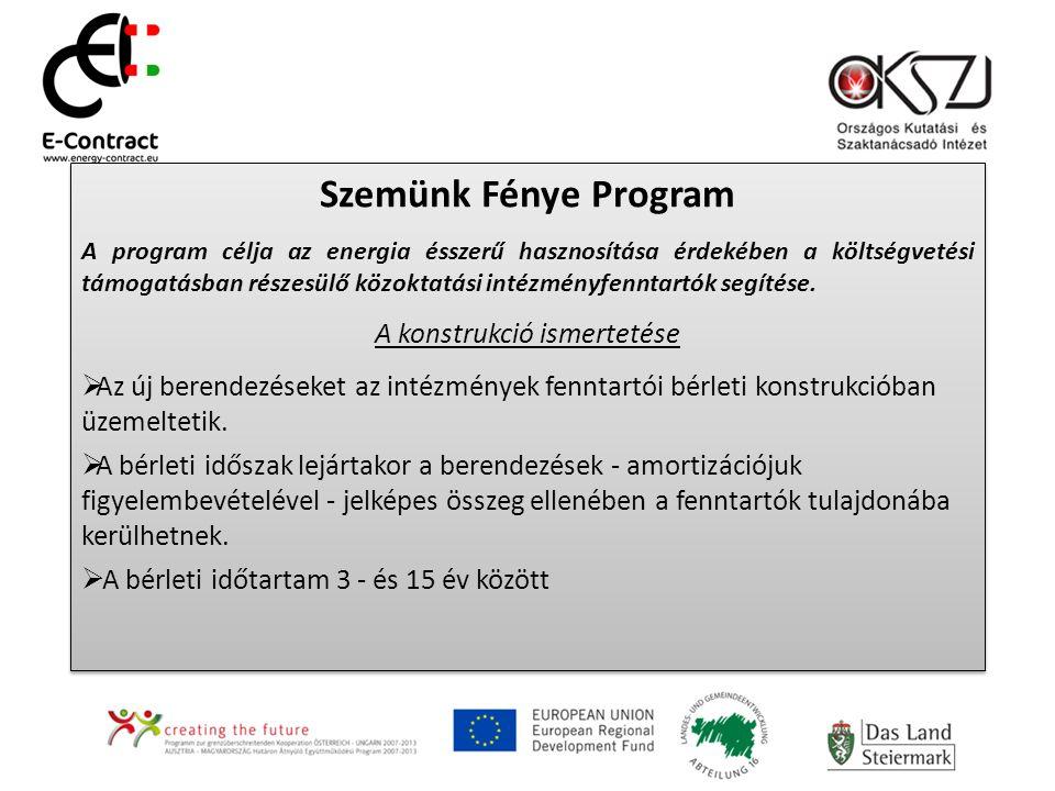 Szemünk Fénye Program A program célja az energia ésszerű hasznosítása érdekében a költségvetési támogatásban részesülő közoktatási intézményfenntartók segítése.