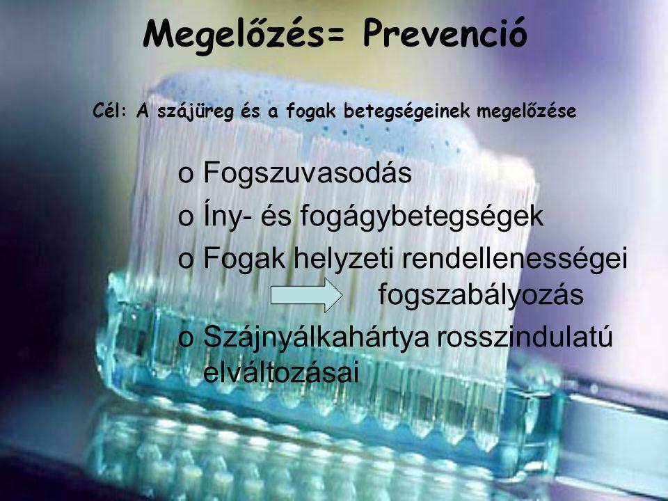 Megelőzés= Prevenció Cél: A szájüreg és a fogak betegségeinek megelőzése oFogszuvasodás oÍny- és fogágybetegségek oFogak helyzeti rendellenességei fog