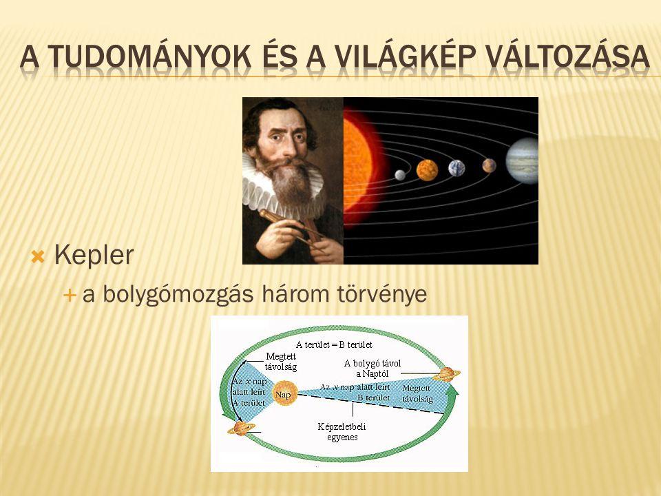  Kepler  a bolygómozgás három törvénye